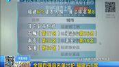 全国百强县名单出炉 福建占6席