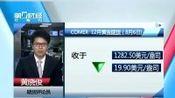 财经纵横-20130807-国际油价下跌