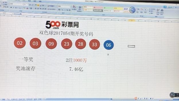 500彩票网专家团队:双色球17055期提点(视频)