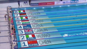 游泳世界杯迪拜站女子400自 陈禹希第七