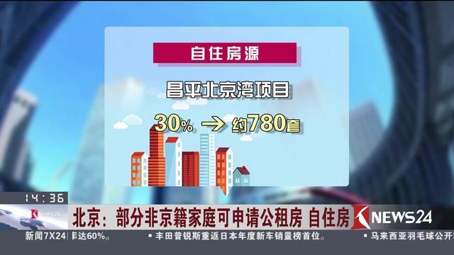 北京:部分非京籍家庭可申请公租房 自住房