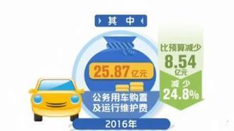 财政部公布2016年度部门决算:三公经费比预算下降23.5%