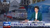 韩国新增确诊病例104例 累计确诊9241例
