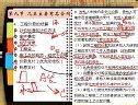 2013.12.24—注册会计师—经济法5.8 5.9—裴子璇