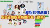 蔡徐坤、易烊千玺、肖战、王一博百度搜索指数排名,爱粉们快进来【数据可视化】