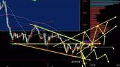 2019年12月4日最新上证指数股市趋势研判~日日更新言简意赅~原创走势模型图~股票多空操作指南