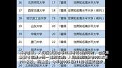2019中国985、211工程大学排名名单出炉!