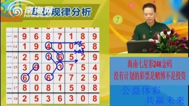 5.26开奖七星彩1999期阿清哥数据