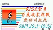 【R1SE】全员2019年12月百度搜索指数