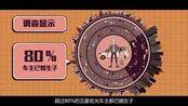 视知视频 一年卖出65万辆 五菱宏光怎样成为中华神车