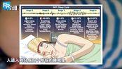 睡着之后都有哪些状态?看完就早点睡吧