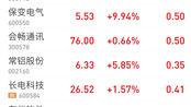 2020年3月5日A股证券金融继续发力突破3050点,up主分享的搜于特粉丝平均盈利百分之20!?