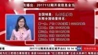《双色球快报》第2017113期