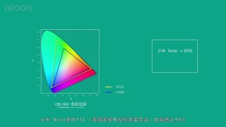 「VZOOY」小米Note、魅族MX4 Pro、荣耀6 Plus对比测评