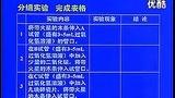 性质活泼的氧气梁龙江(新课程初中化学特级教师优质课教学示范)