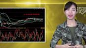 《股灵精怪》军情观察室20151218最新盘前预测