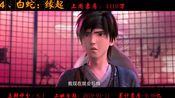 中国内地电影票房排行榜(1.7--1.13)