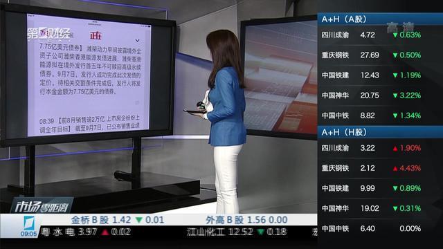 潍柴动力:全资子公司境外发行7.75亿美元债券