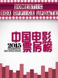 中国电影票房榜[2019](综艺)