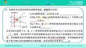 第九单元 溶液 第五讲 溶液单元复习-学科网 微课堂  化学  九年级下册-学科网zxxk