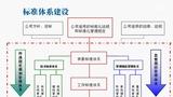 艺欧企划(eoco)-袁冰昂-帝豪花园酒店管控