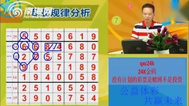 5月16日开奖七星彩1995期阿清说码视频分析