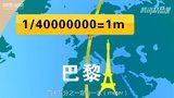 小学数学:米的由来 1千奇百怪的长度单位